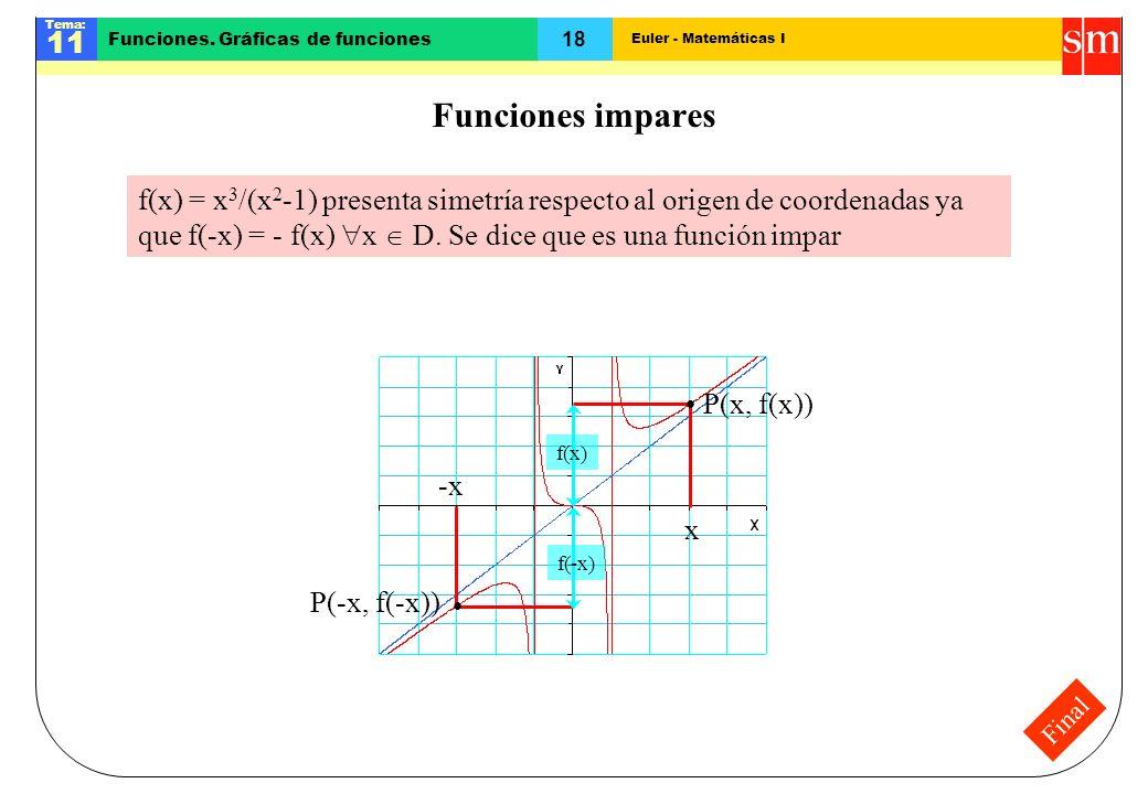 Euler - Matemáticas I Tema: 11 18 Funciones. Gráficas de funciones Final Funciones impares f(x) = x 3 /(x 2 -1) presenta simetría respecto al origen d