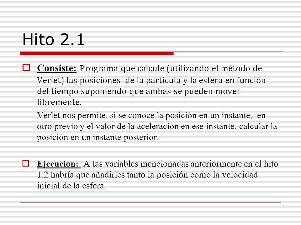 Hito 2.1 Consiste: Programa que calcule (utilizando el método de Verlet) las posiciones de la partícula y la esfera en función del tiempo suponiendo q