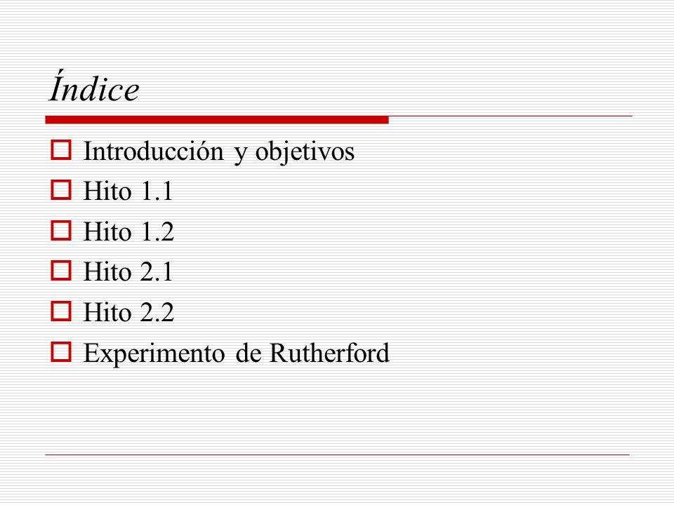 Índice Introducción y objetivos Hito 1.1 Hito 1.2 Hito 2.1 Hito 2.2 Experimento de Rutherford