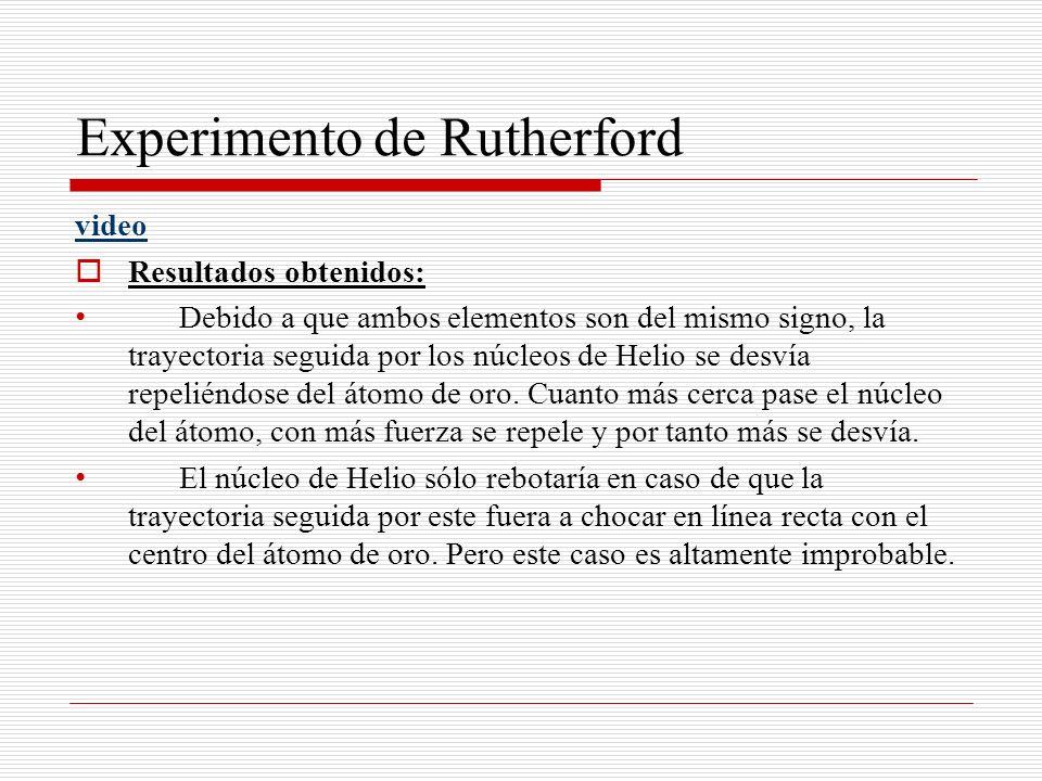 Experimento de Rutherford video Resultados obtenidos: Debido a que ambos elementos son del mismo signo, la trayectoria seguida por los núcleos de Heli