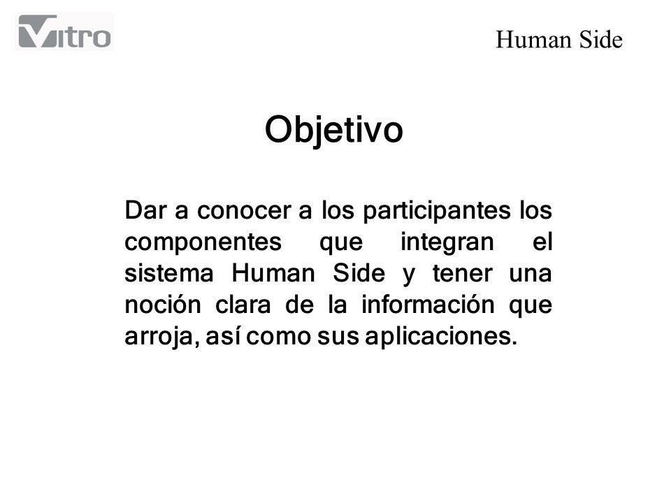 Human Side Objetivo Dar a conocer a los participantes los componentes que integran el sistema Human Side y tener una noción clara de la información qu