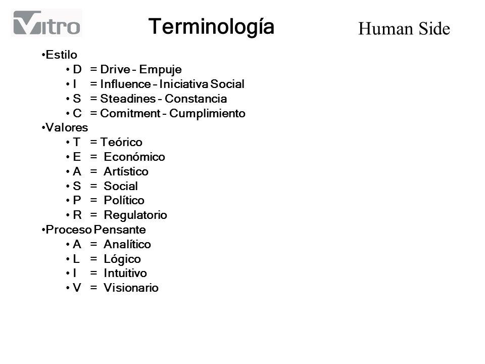 Human Side Análisis del Estilo