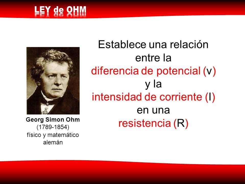 En unidades del Sistema internacional: I = Intensidad en Amper (A) V = Diferencia de potencial en Volt (V) R = Resistencia en Ohms (Ω)