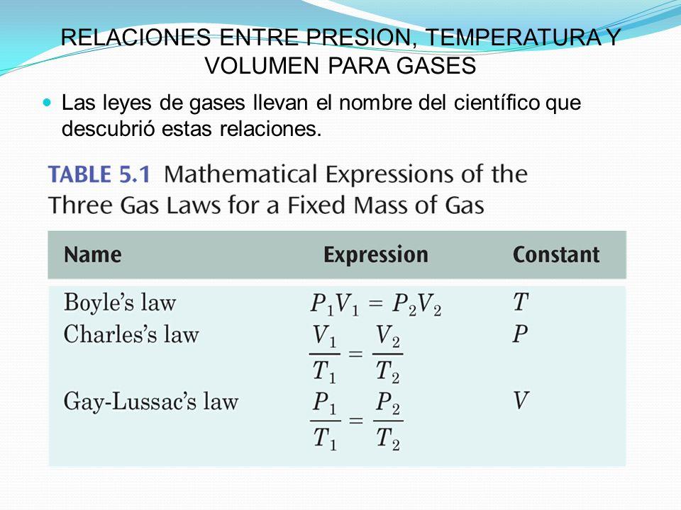 RELACIONES ENTRE PRESION, TEMPERATURA Y VOLUMEN PARA GASES Las leyes de gases llevan el nombre del científico que descubrió estas relaciones.