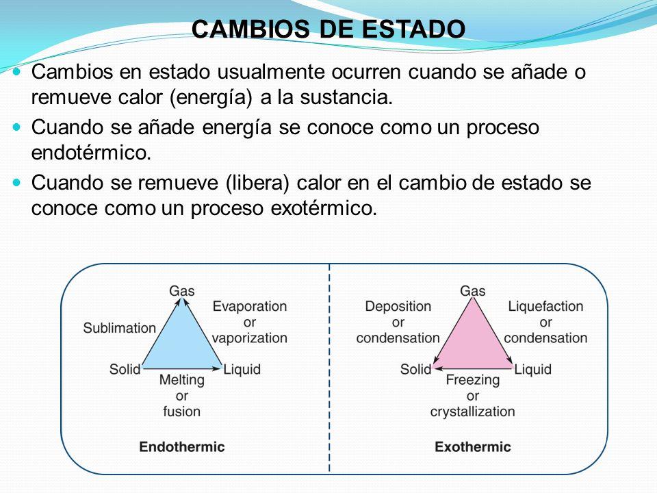 CAMBIOS DE ESTADO Cambios en estado usualmente ocurren cuando se añade o remueve calor (energía) a la sustancia.