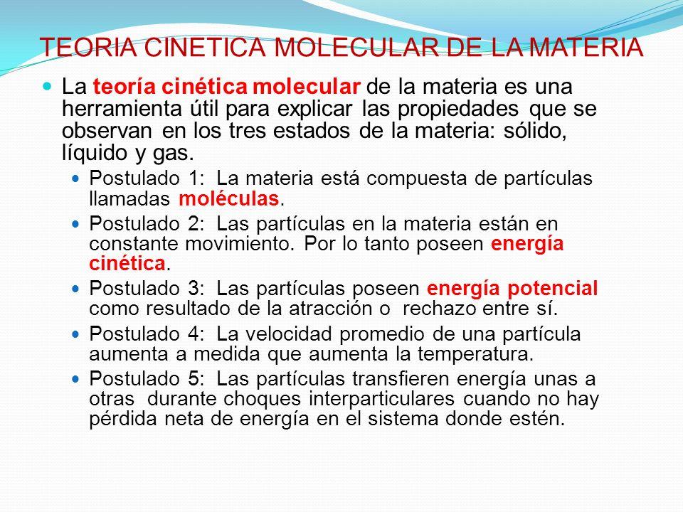 TEORIA CINETICA MOLECULAR DE LA MATERIA La teoría cinética molecular de la materia es una herramienta útil para explicar las propiedades que se observan en los tres estados de la materia: sólido, líquido y gas.