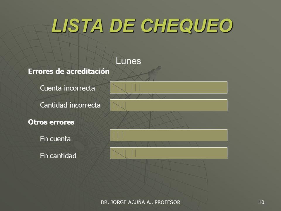 DR. JORGE ACUÑA A., PROFESOR 9 DIAGRAMA DE DISPERSION 0 2 4 6 8 10 12 01020 Horas de entrenamiento Defectos