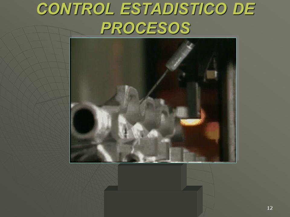 DR. JORGE ACUÑA A., PROFESOR 11 HISTOGRAMA Frequencias Clases