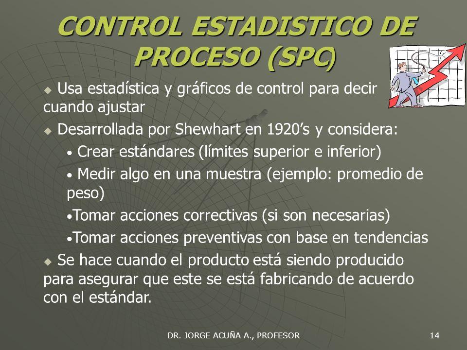 DR. JORGE ACUÑA A., PROFESOR 13 CONTROL ESTADISTICO DE LA CALIDAD (SQC) Control estadístico Control de proceso Muestreo de aceptación Gráficos de Vari