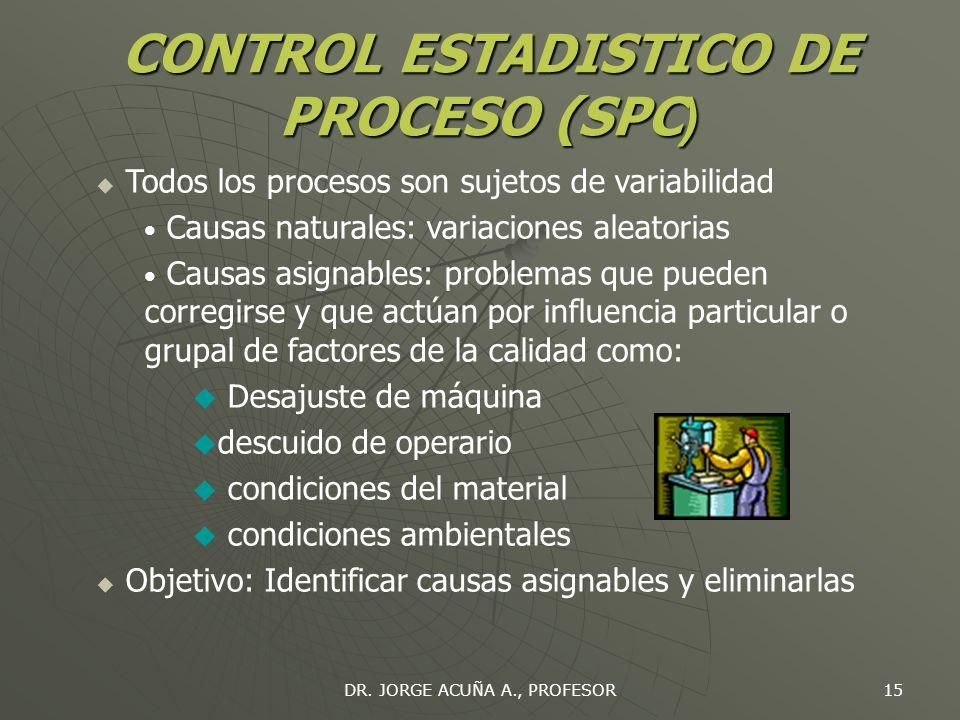 DR. JORGE ACUÑA A., PROFESOR 14 CONTROL ESTADISTICO DE PROCESO (SPC ) Usa estadística y gráficos de control para decir cuando ajustar Desarrollada por