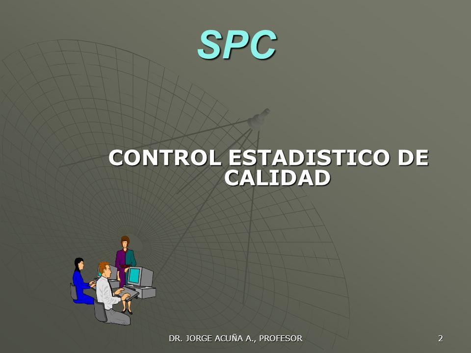 DR. JORGE ACUÑA A., PROFESOR 12 CONTROL ESTADISTICO DE PROCESOS