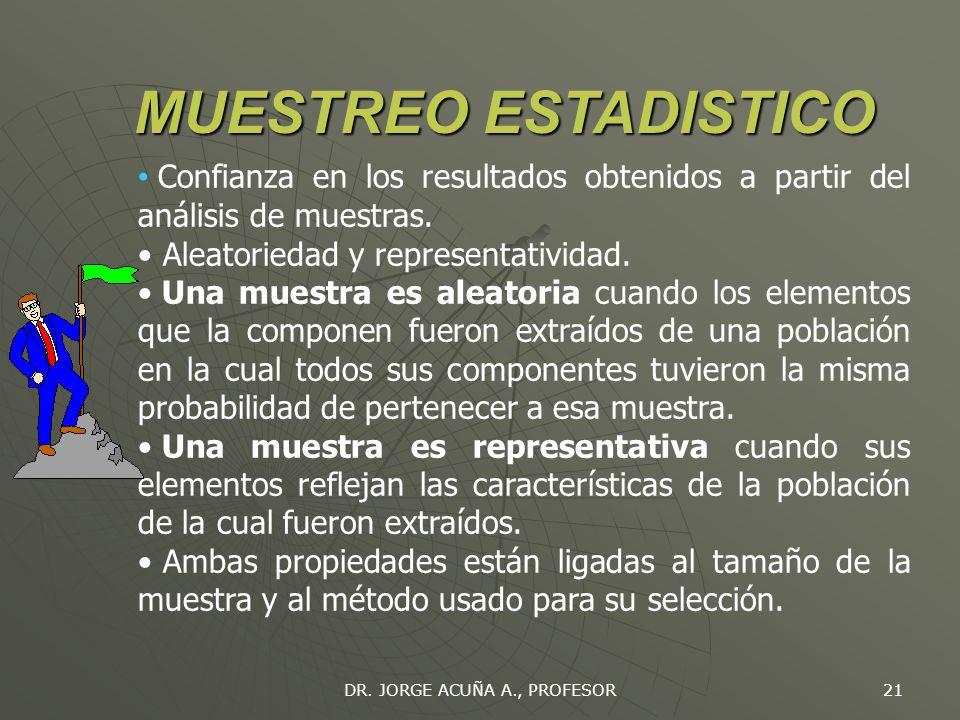DR. JORGE ACUÑA A., PROFESOR 20 TEOREMA DEL LIMITE CENTRAL n1n1 n2n2 n3n3 n4n4 nknk N