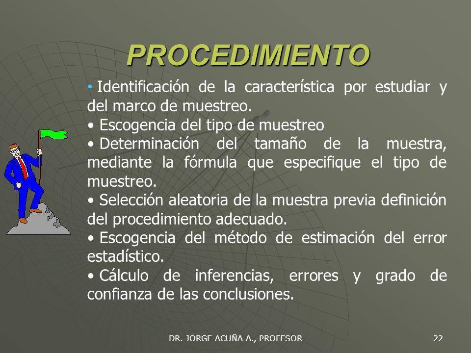 DR. JORGE ACUÑA A., PROFESOR 21 MUESTREO ESTADISTICO Confianza en los resultados obtenidos a partir del análisis de muestras. Aleatoriedad y represent