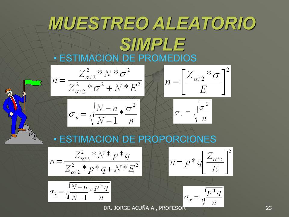 DR. JORGE ACUÑA A., PROFESOR 22 PROCEDIMIENTO Identificación de la característica por estudiar y del marco de muestreo. Escogencia del tipo de muestre