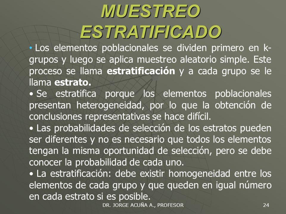 DR. JORGE ACUÑA A., PROFESOR 23 MUESTREO ALEATORIO SIMPLE ESTIMACION DE PROMEDIOS ESTIMACION DE PROPORCIONES