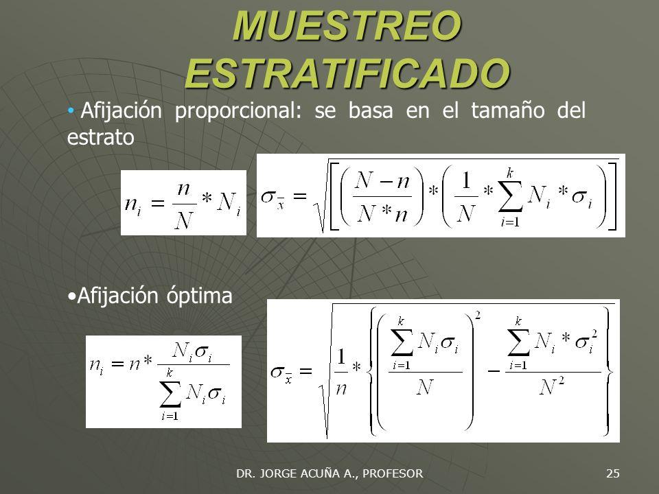 DR. JORGE ACUÑA A., PROFESOR 24 MUESTREO ESTRATIFICADO Los elementos poblacionales se dividen primero en k- grupos y luego se aplica muestreo aleatori