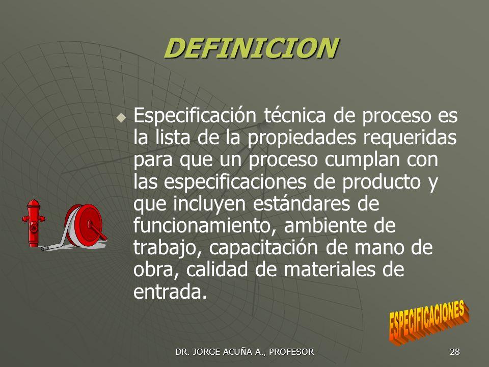 DR. JORGE ACUÑA A., PROFESOR 27 ESPECIFICACIONES DIMENSIONALES Forman parte de una norma Guía para catalogar al producto como aceptable o rechazable.