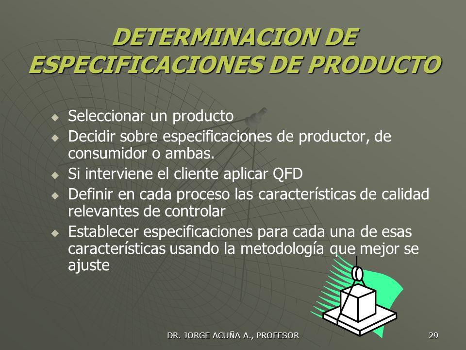 DR. JORGE ACUÑA A., PROFESOR 28 DEFINICION Especificación técnica de proceso es la lista de la propiedades requeridas para que un proceso cumplan con