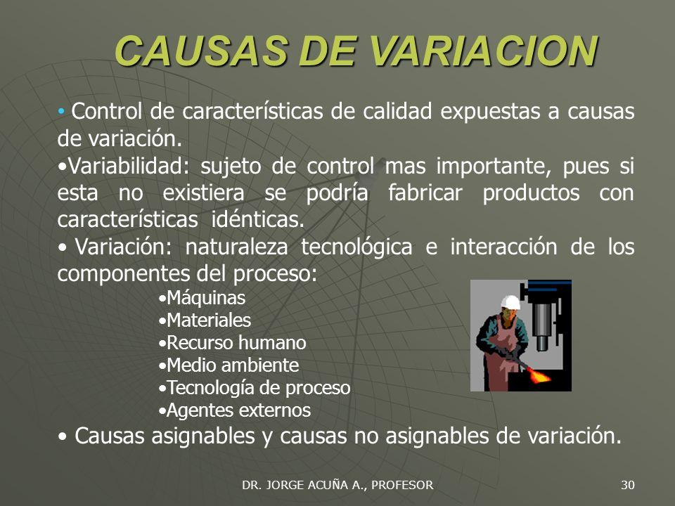 DR. JORGE ACUÑA A., PROFESOR 29 DETERMINACION DE ESPECIFICACIONES DE PRODUCTO Seleccionar un producto Decidir sobre especificaciones de productor, de