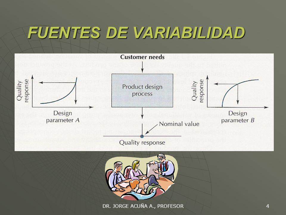 DR. JORGE ACUÑA A., PROFESOR 3 VARIABILIDAD