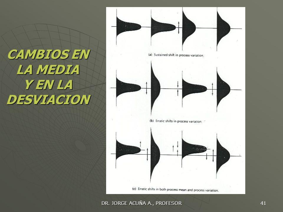 DR. JORGE ACUÑA A., PROFESOR 40 CAMBIOS EN LA MEDIA