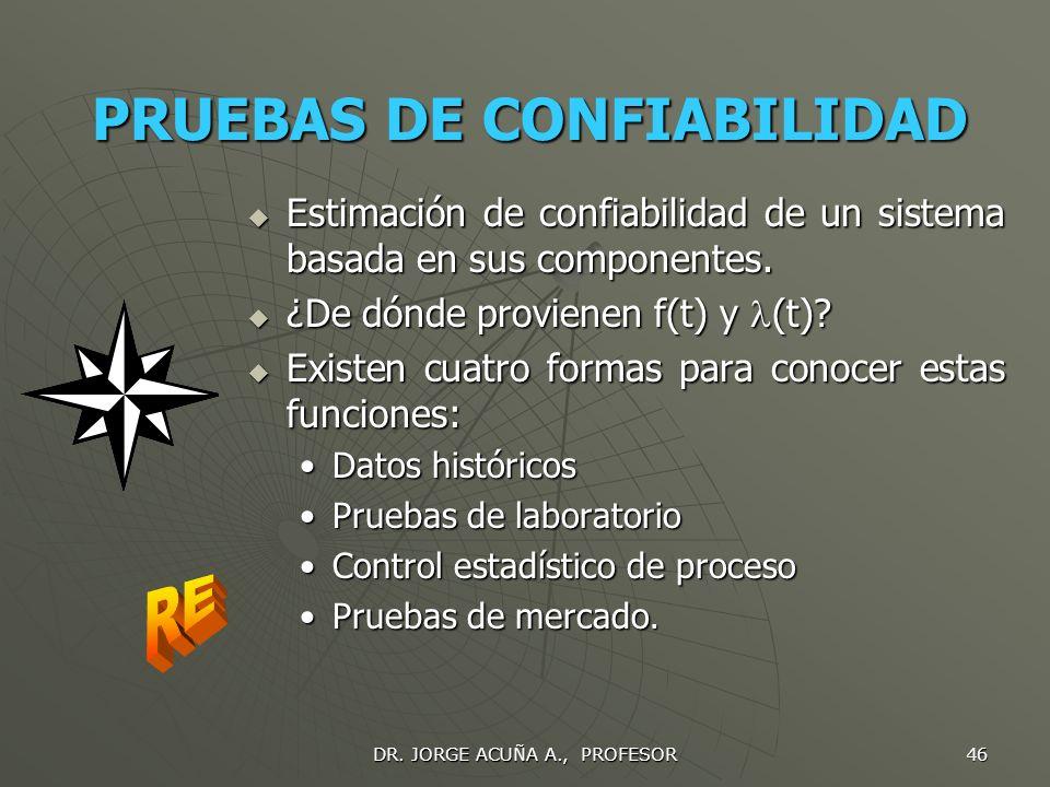 DR. JORGE ACUÑA A., PROFESOR 45 DEFINICION EXPERIMENTAL La obtención experimental de confiabilidad se basa en los resultados obtenidos de un experimen