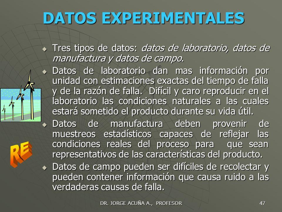 DR. JORGE ACUÑA A., PROFESOR 46 PRUEBAS DE CONFIABILIDAD Estimación de confiabilidad de un sistema basada en sus componentes. Estimación de confiabili