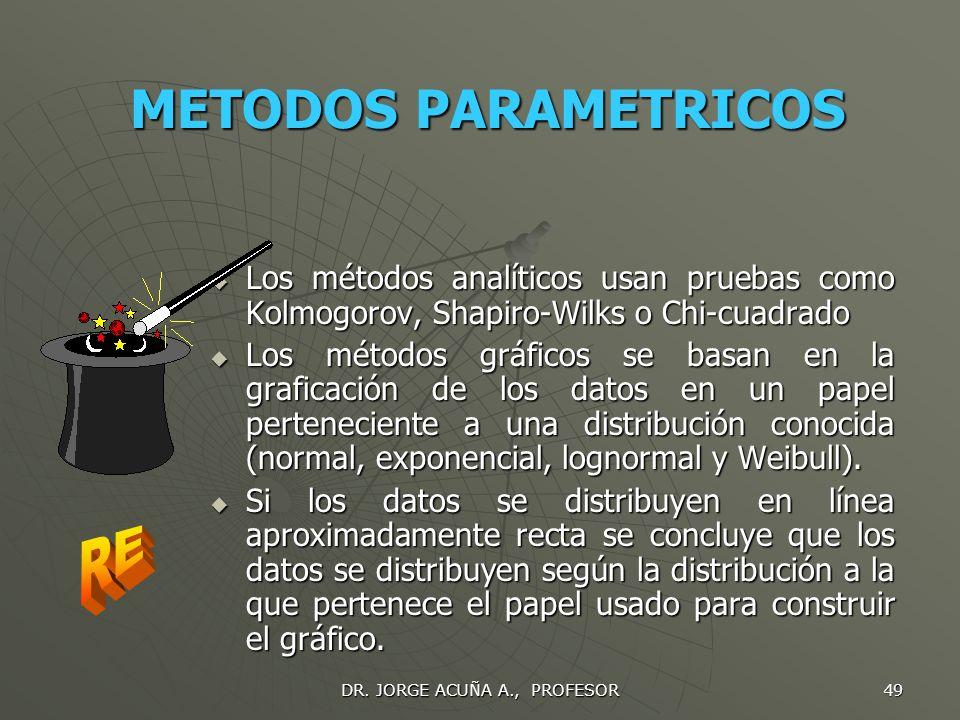 DR. JORGE ACUÑA A., PROFESOR 48 METODOS PARAMETRICOS Métodos no paramétricos: confiabilidad solamente puede ser estimada por interpolación Métodos no