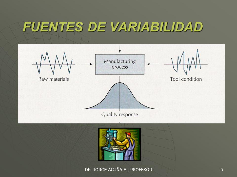 DR. JORGE ACUÑA A., PROFESOR 55 SOLUCION F(t 1 )= 1/9 = 0.1111
