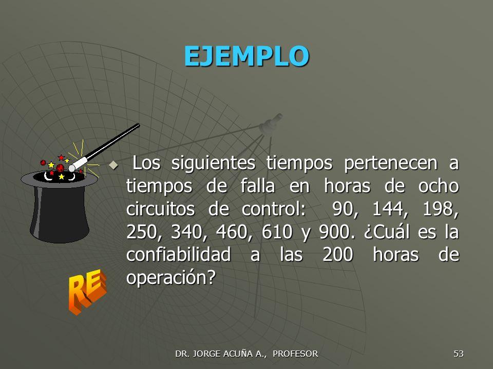 DR. JORGE ACUÑA A., PROFESOR 52 PAPEL EXPONENCIAL