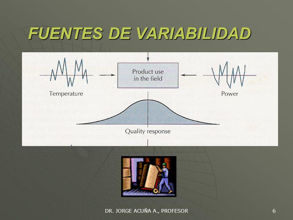 DR. JORGE ACUÑA A., PROFESOR 5 FUENTES DE VARIABILIDAD