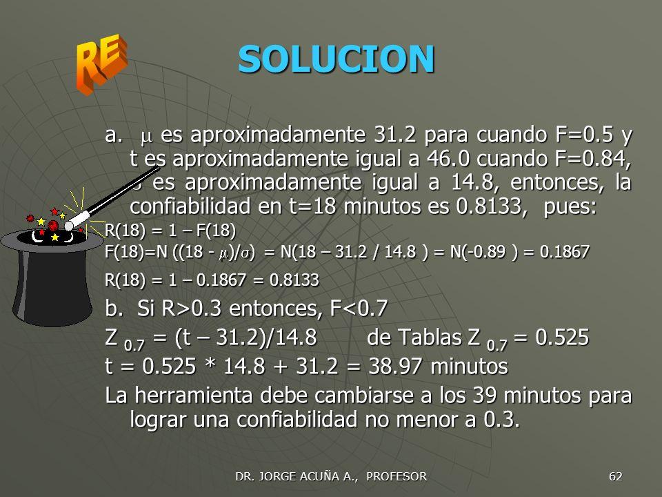 DR. JORGE ACUÑA A., PROFESOR 61 SOLUCION