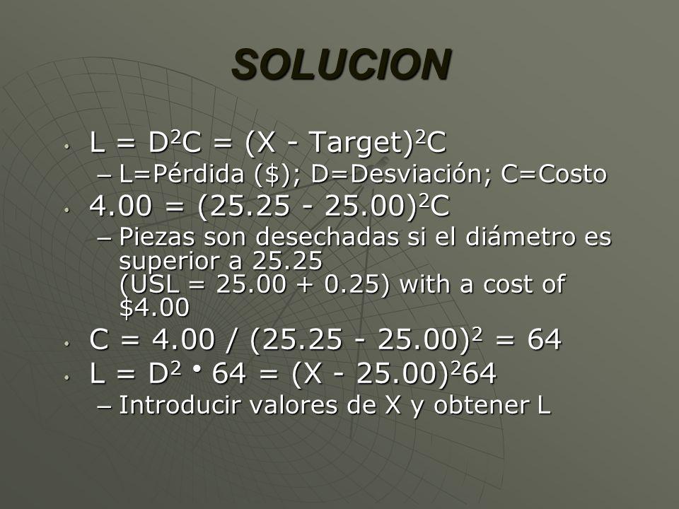 Las especificaciones de diámetro de un piñón son 25.00 ± 0.25 mm. Si el diámetro se sale sobre especificaciones, el piñón debe ser desechado con un co