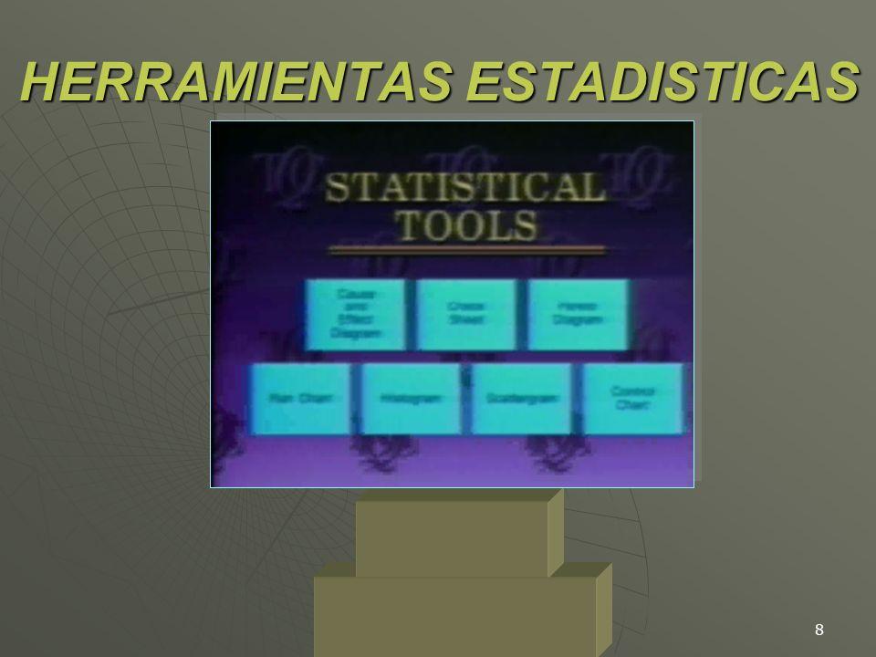 DR. JORGE ACUÑA A., PROFESOR 8 HERRAMIENTAS ESTADISTICAS