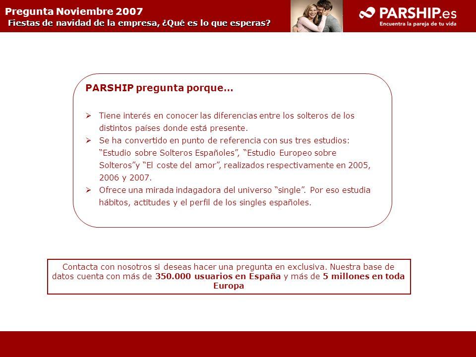 Contacta con nosotros si deseas hacer una pregunta en exclusiva. Nuestra base de datos cuenta con más de 350.000 usuarios en España y más de 5 millone