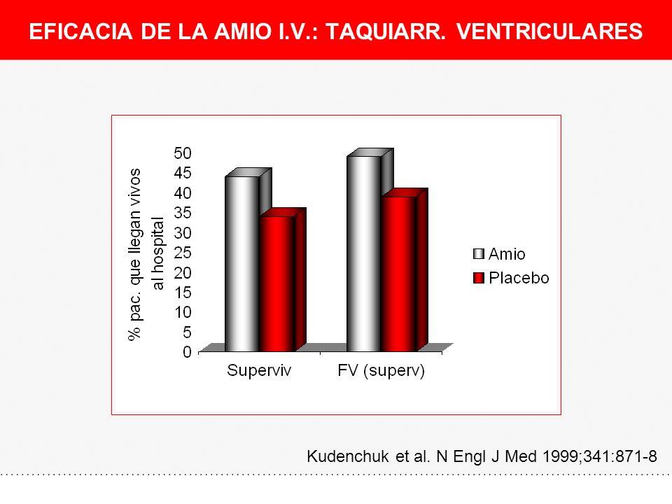 EFICACIA DE LA AMIO I.V.: TAQUIARR. VENTRICULARES Kudenchuk et al. N Engl J Med 1999;341:871-8