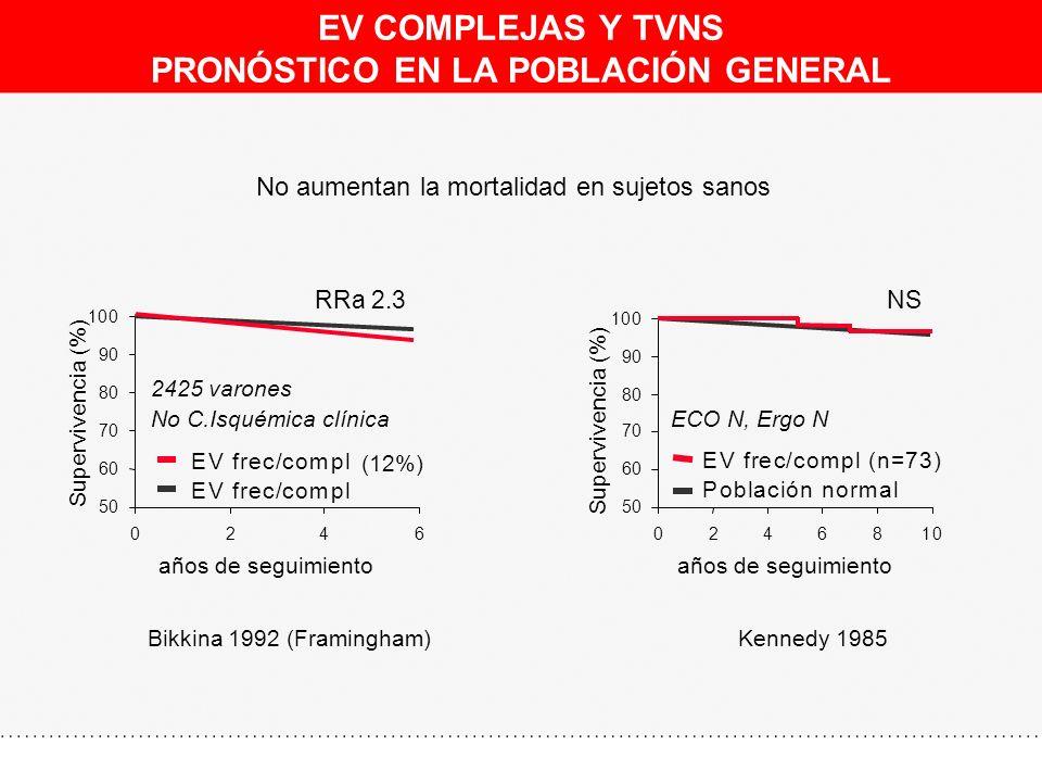 EV COMPLEJAS Y TVNS PRONÓSTICO EN LA POBLACIÓN GENERAL No aumentan la mortalidad en sujetos sanos 50 60 70 80 90 100 0246 años de seguimiento Superviv