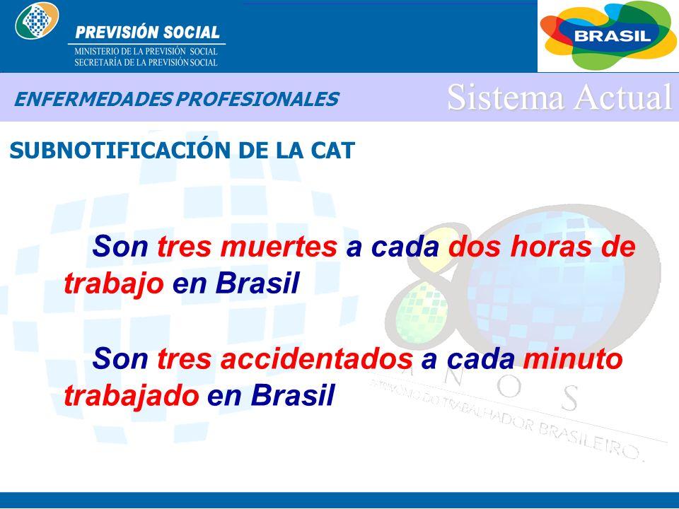 BRASIL Sistema Actual El registro del accidente es hecho por medio de la Comunicaci ó n de Accidente de Trabajo – CAT (por internet o papel) Quienquie