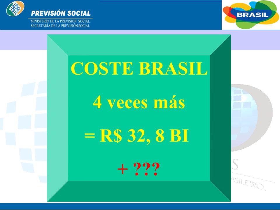 BRASIL RIESGOS OCUPACIONALES R$ 8,2 B + ??? RÉGIMEN RURAL R$ 17,7 B CONTRIBUCIÓNES SUSTITUTIVAS EXENCIÓNES R$ 6,8 B Fuente: Informe de la Previsión/ M