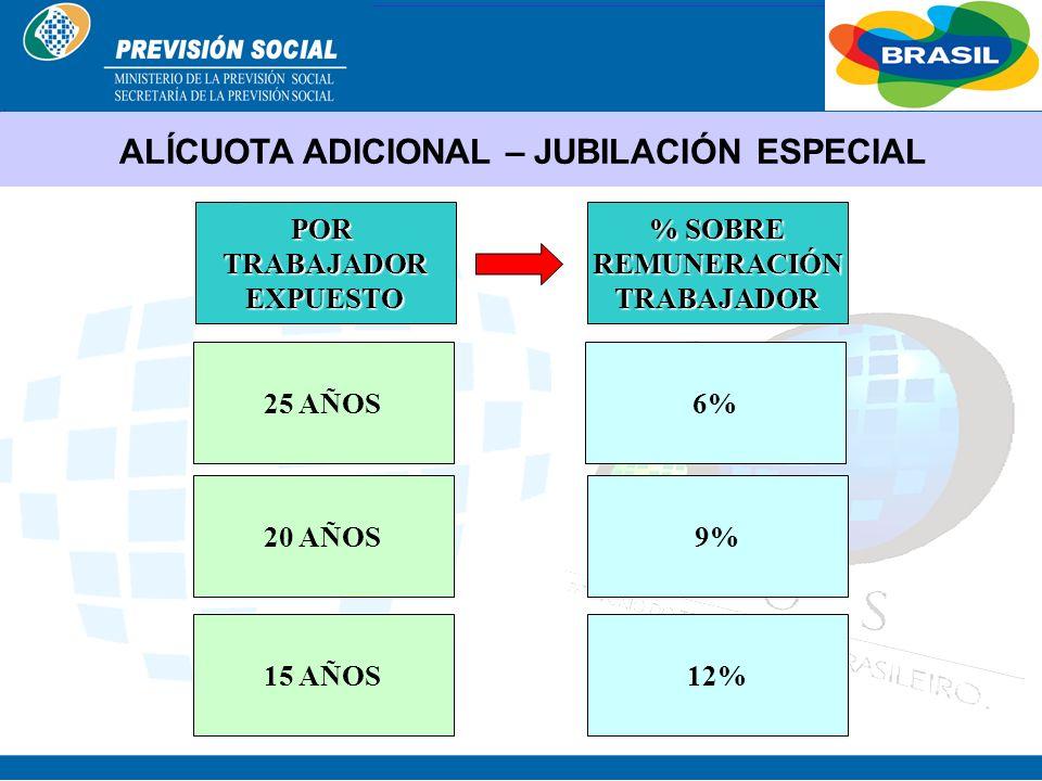BRASIL SEGURO DE ACCIDENTE DE TRABAJO – SAT POR ACTIVIDAD ECONÓMICA(CNAE) % SOBRE TODA LA HOJA DE LA HOJA DEPAGOS GRADO LEVE1% GRADO MEDIANO2% GRADO G