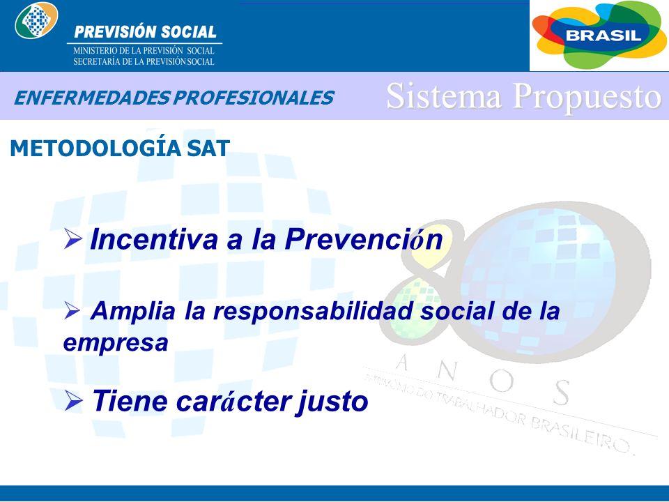 BRASIL 1) Empresa Mediana o Nueva Ltda. FAP = 1,0000 100.000,00 x 0,03 x 1,0000 = R$ 3.000,00 2) Empresa Buena Ltda. FAP = 0,5435 100.000,00 x 0,03 x