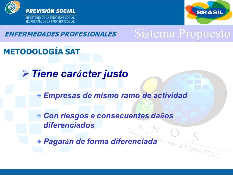 BRASIL Sistema Propuesto Amplia la responsabilidad social de la empresa El trabajo es factor contribuyente o agravante No existiendo el presupuesto de