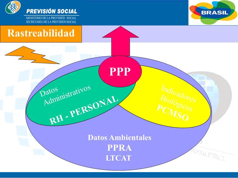 BRASIL Sistema Propuesto PERFIL PROFESIOGRÁFICO ENFERMEDADES PROFESIONALES Es un documento hist ó rico laboral del trabajador elaborado por la empresa
