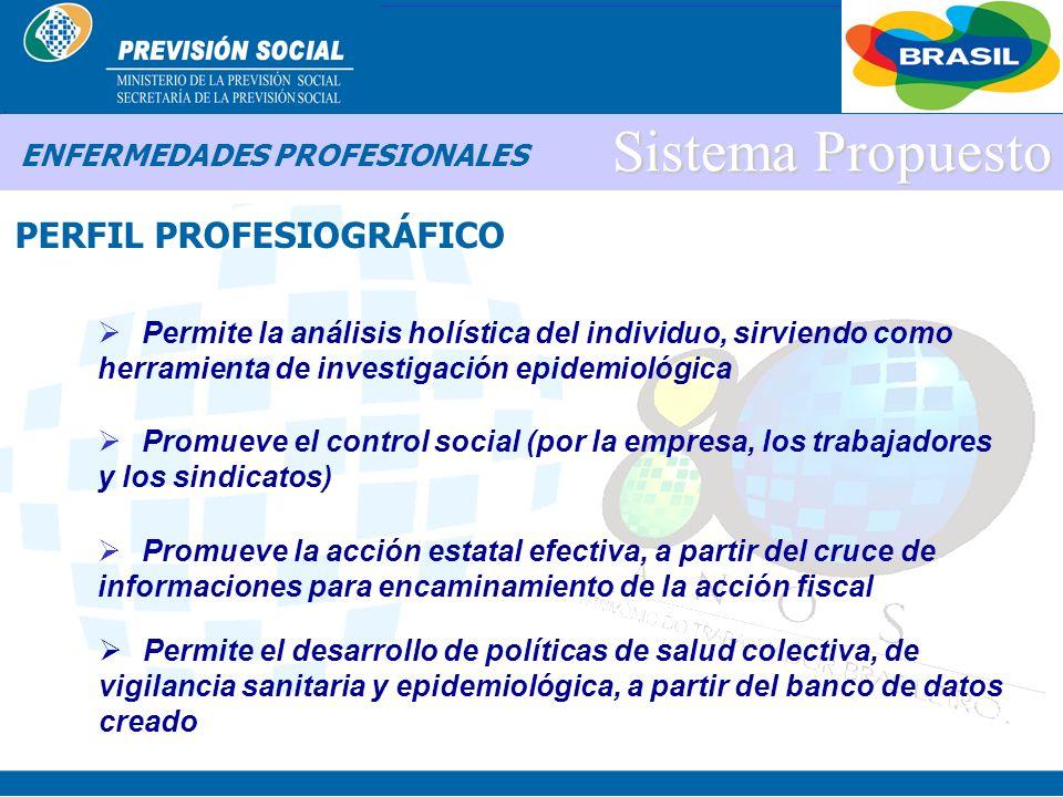 BRASIL Indicadores Biológicos PCMSO Datos Administrativos RH - PERSONAL PPP Datos Ambientales PPRA LTCAT Rastreabilidad