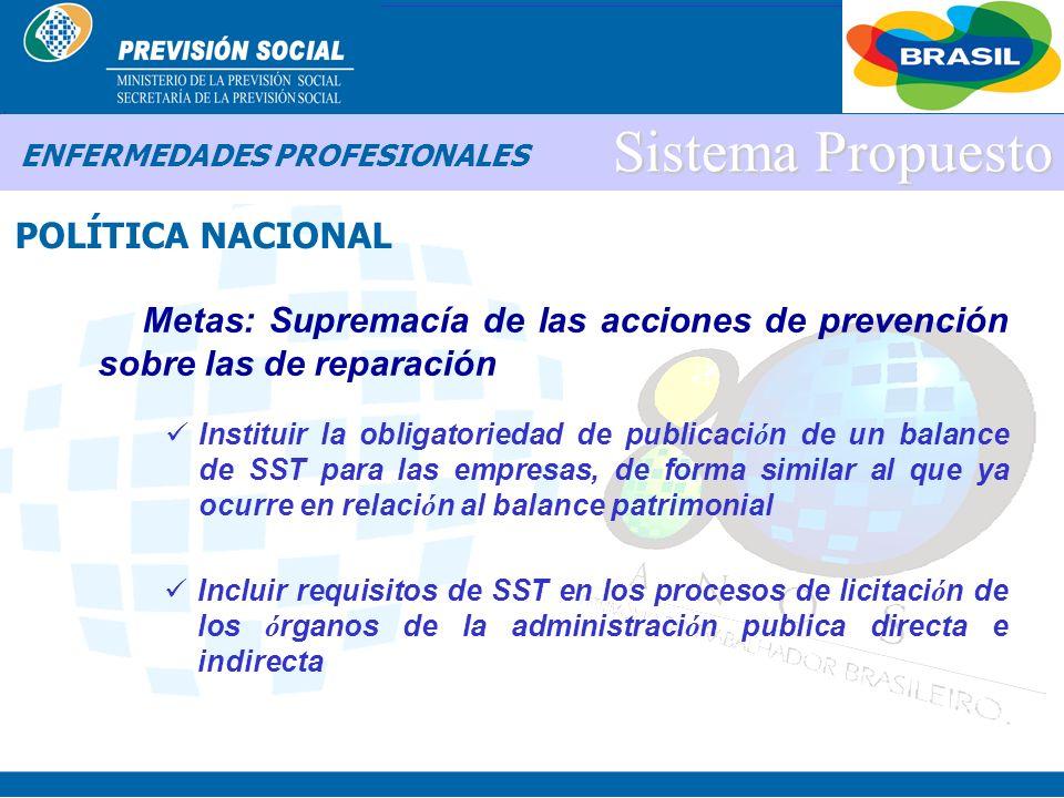 BRASIL Sistema Propuesto POLÍTICA NACIONAL ENFERMEDADES PROFESIONALES Metas: Supremacía de las acciones de prevención sobre las de reparación Institui