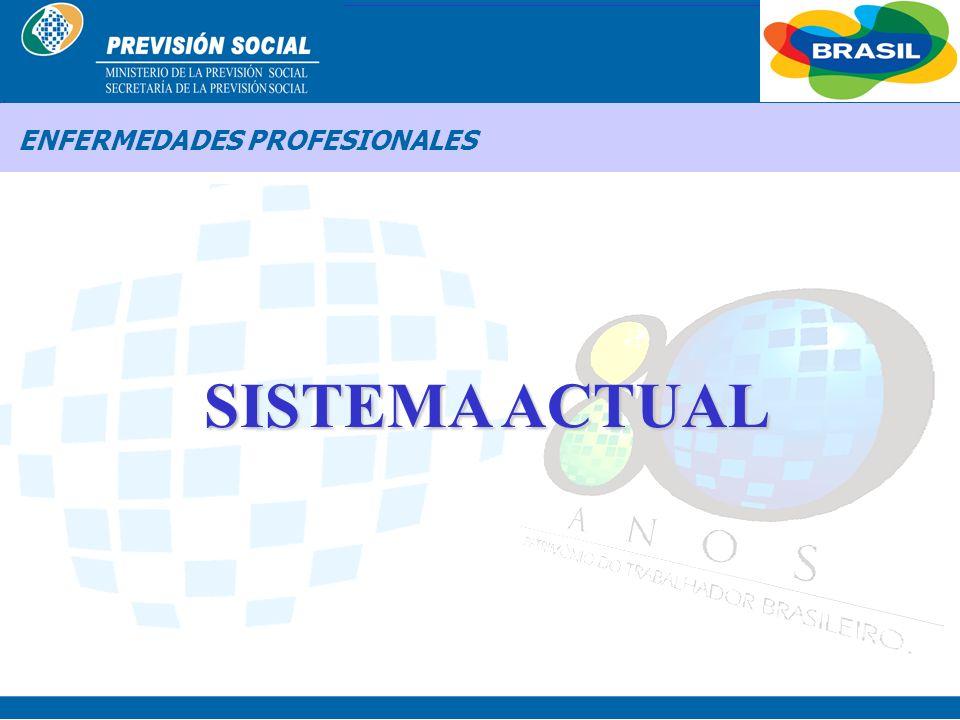 BRASIL PROTECIÓN PREVISIONAL 2002 – POBLACIÓN OCUPADA Fuente: Micro dados PNAD Elaboración: SPS/MPS CONTRIBUYENTES (29,7 millones) RGPS CONTRIBUYENTES