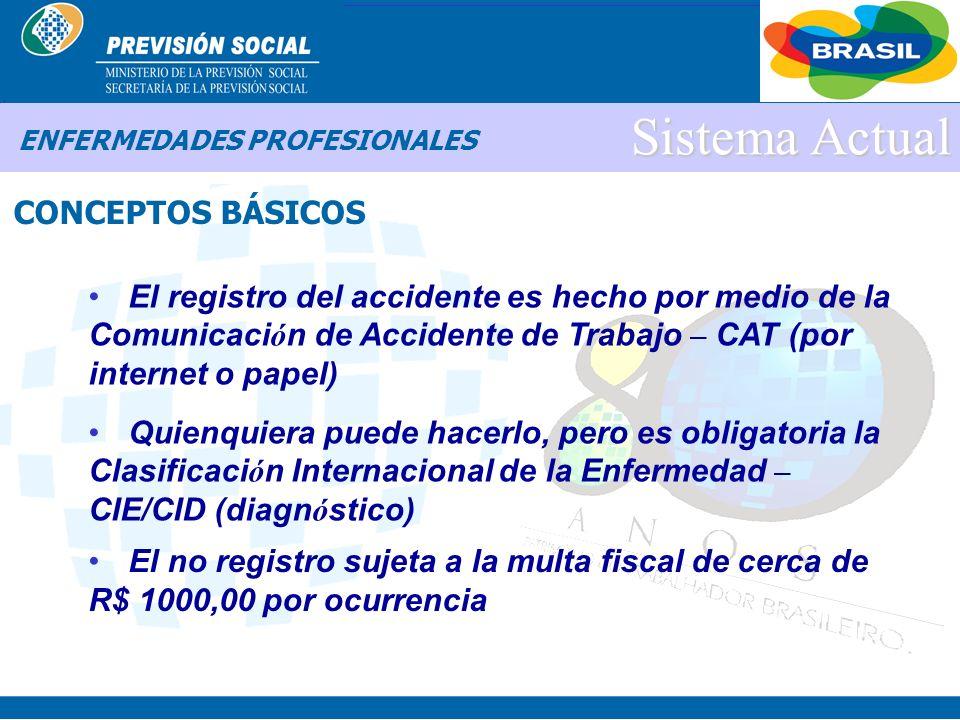 BRASIL Sistema Actual En Brasil, Accidente de Trabajo = Accidente T í pico y Enfermedad Ocupacional (profesional o del trabajo) Debe ser comunicado ha