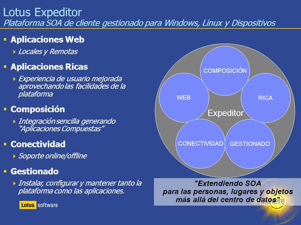 13 Lotus Expeditor Plataforma SOA de cliente gestionado para Windows, Linux y Dispositivos