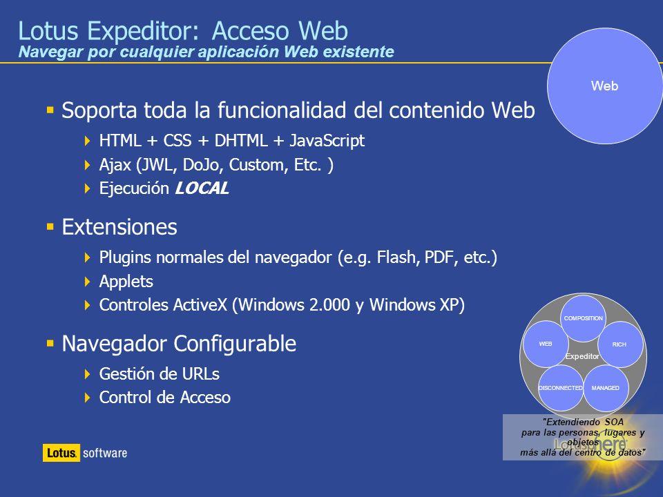 14 Lotus Expeditor: Acceso Web Soporta toda la funcionalidad del contenido Web HTML + CSS + DHTML + JavaScript Ajax (JWL, DoJo, Custom, Etc. ) Ejecuci