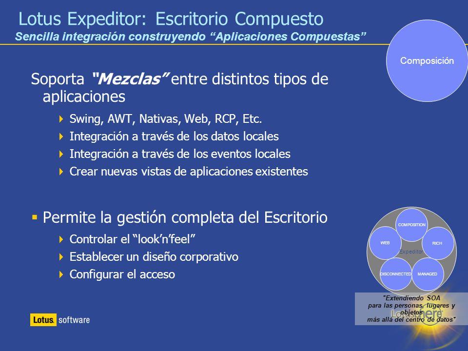 16 Lotus Expeditor: Escritorio Compuesto Soporta Mezclas entre distintos tipos de aplicaciones Swing, AWT, Nativas, Web, RCP, Etc. Integración a travé